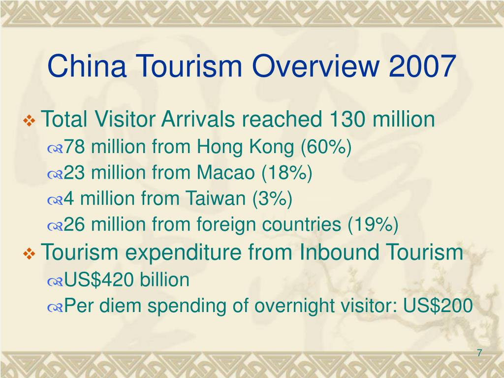 China Tourism Overview 2007