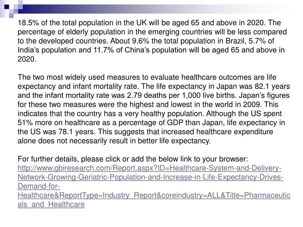 18.5% of the total population in the UK will be aged 65 and above in 2020. The percentage of elderly population in the emerging countries will be less compared to the developed countries. About 9.6% the total population in Brazil, 5.7% of India's population and 11.7% of China's population will be aged 65 and above in 2020.
