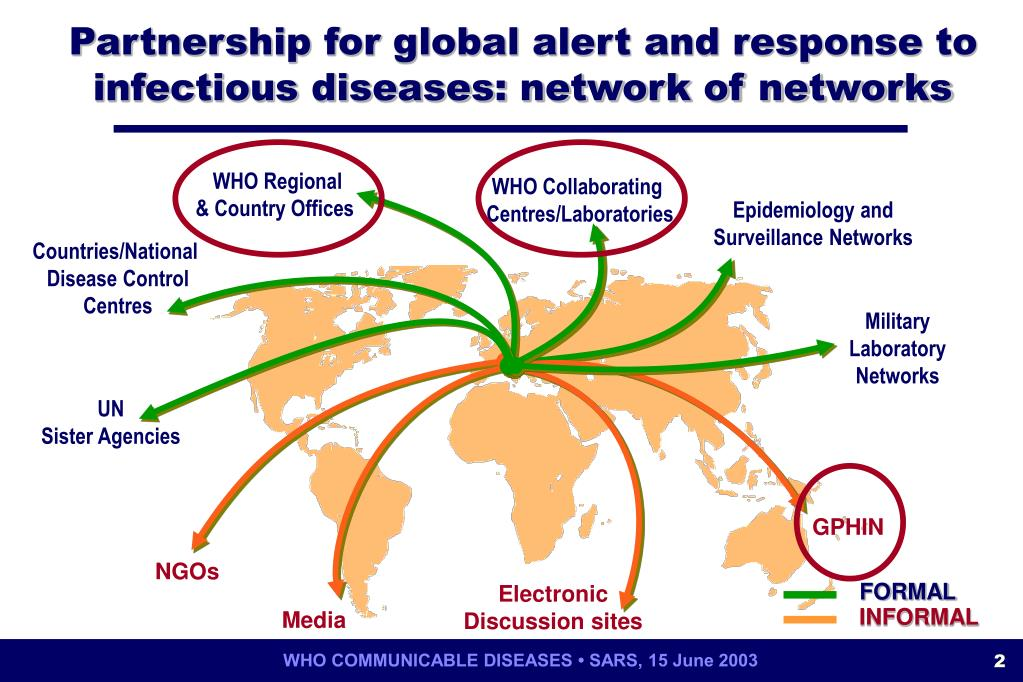 Partnership for global alert and response to infectious diseases: network of networks