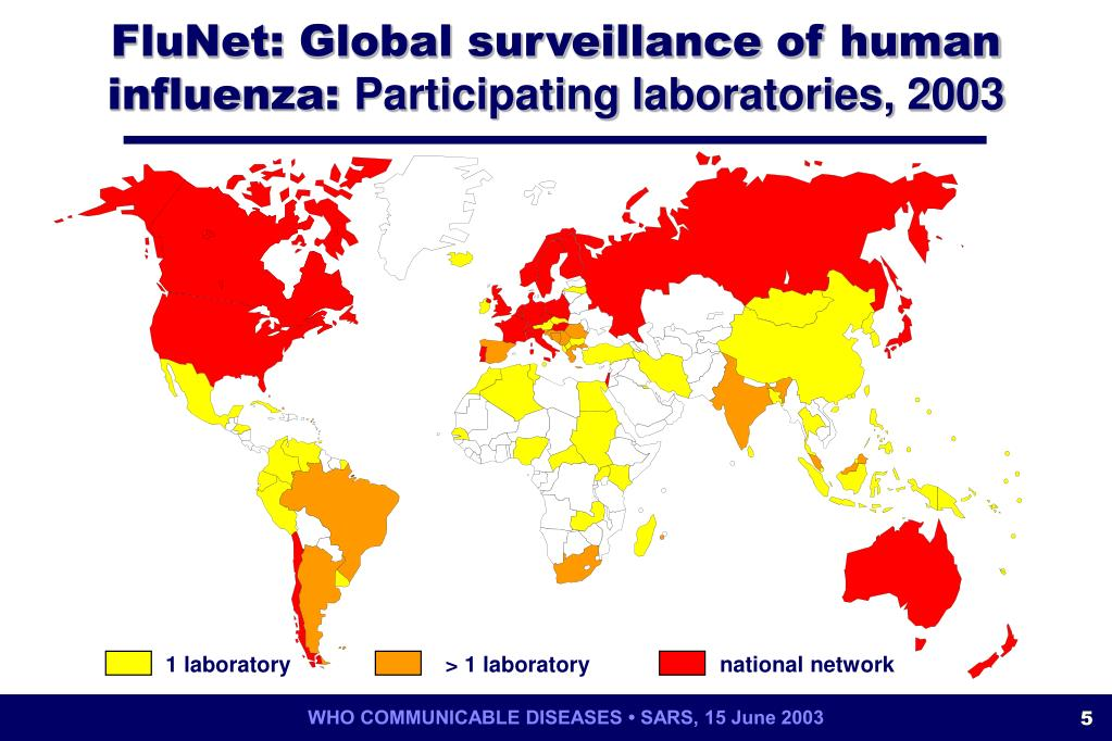 FluNet: Global surveillance of human influenza: