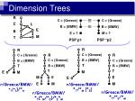 dimension trees