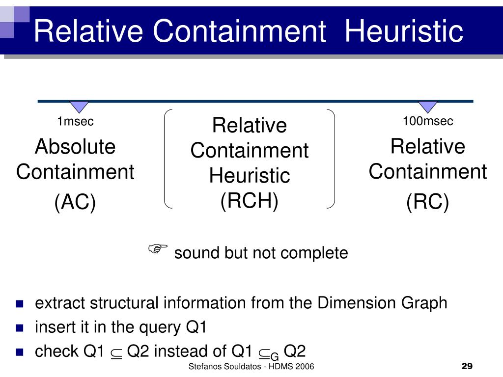 Relative Containment  Heuristic