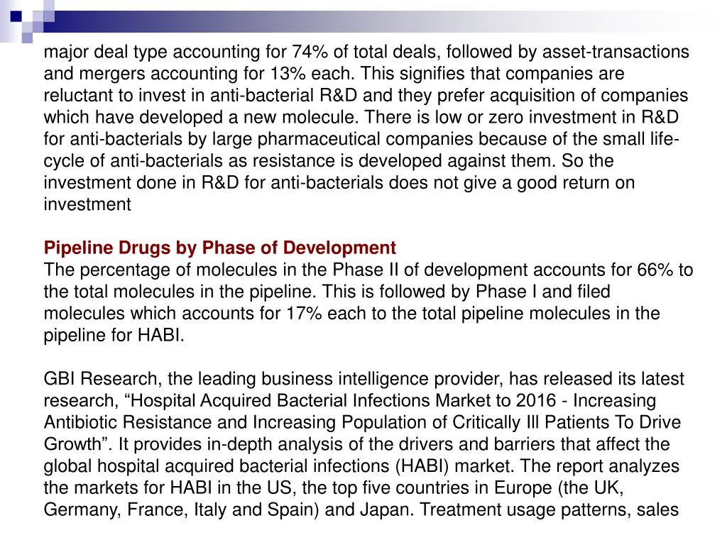 major deal type accounting for 74% of total deals, followed by asset-transactions and mergers accounting for 13% each. This signifies that companies are reluctant to invest in anti-bacterial R&D and they prefer acquisition of companies which have developed a new molecule. There is low or zero investment in R&D for anti-bacterials by large pharmaceutical companies because of the small life-cycle of anti-bacterials as resistance is developed against them. So the investment done in R&D for anti-bacterials does not give a good return on investment