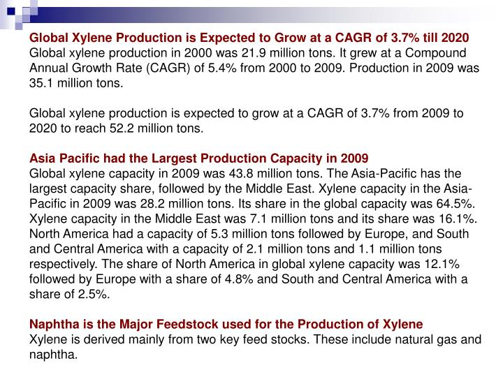 Global Xylene Production is Expected to Grow at a CAGR of 3.7% till 2020