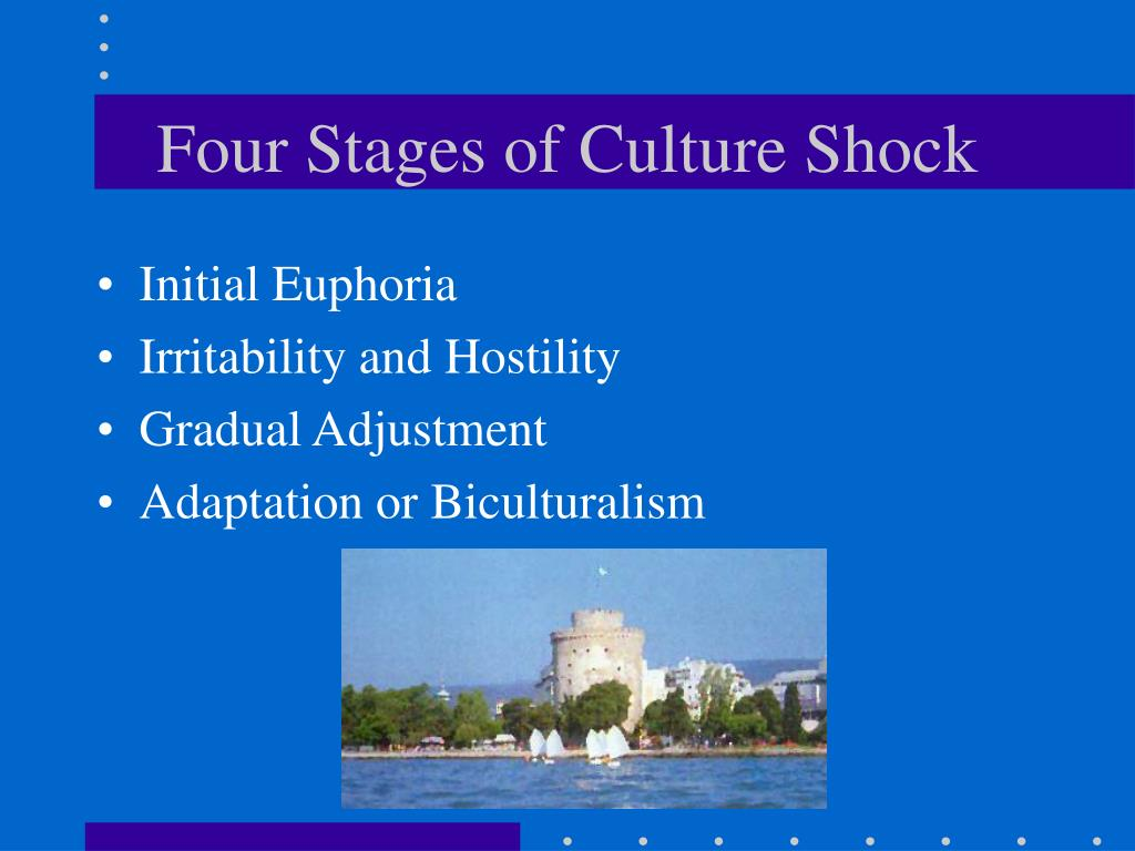 Four Stages of Culture Shock