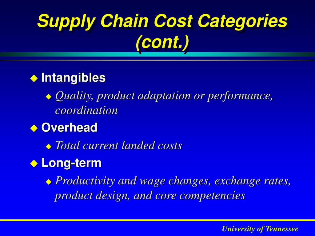 supply chain cost Supply chain management software  price range is based on our extensive pricing research and represents a comparison of cost between the 216 systems on our list .
