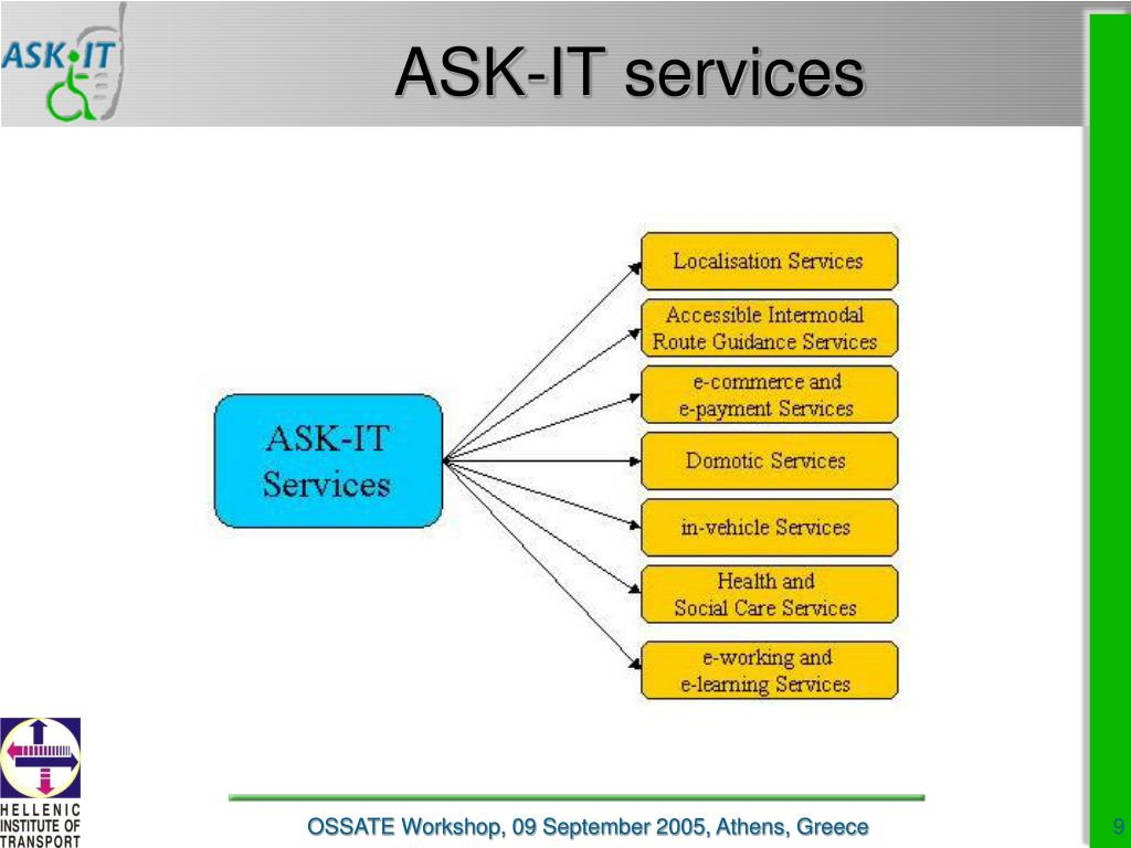 ASK-IT services