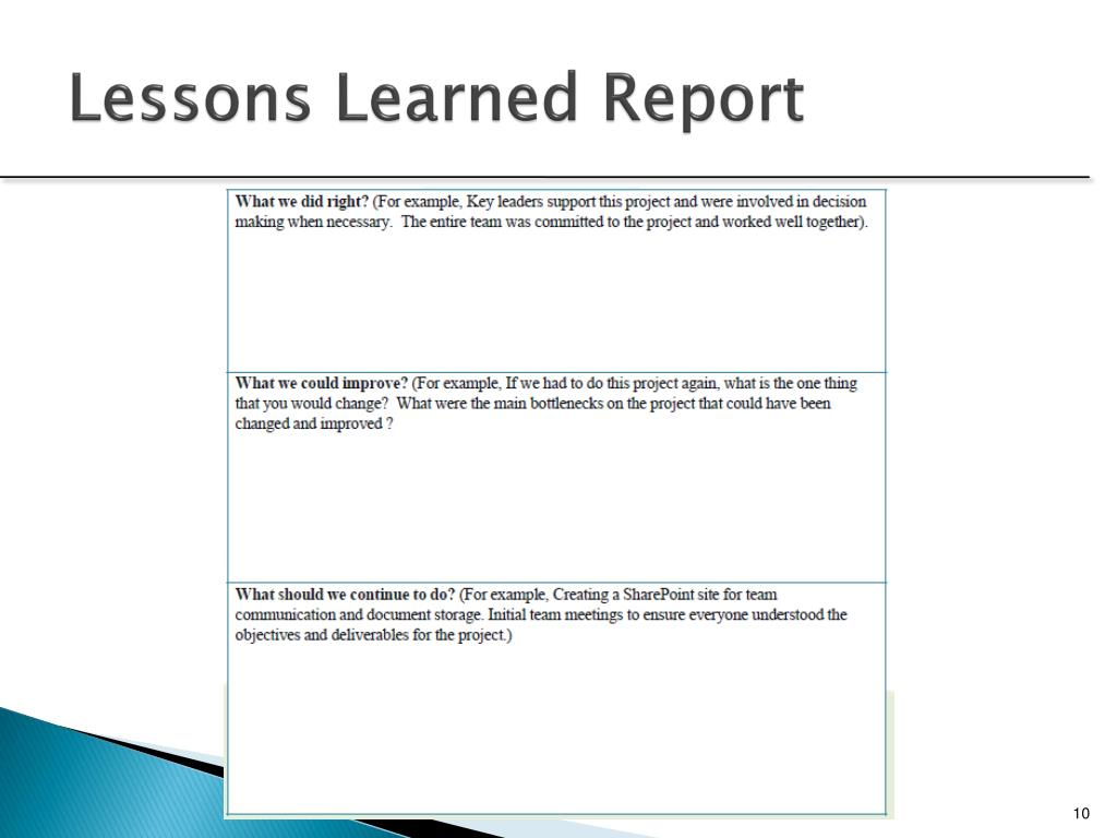 ppt project closeout and termination powerpoint