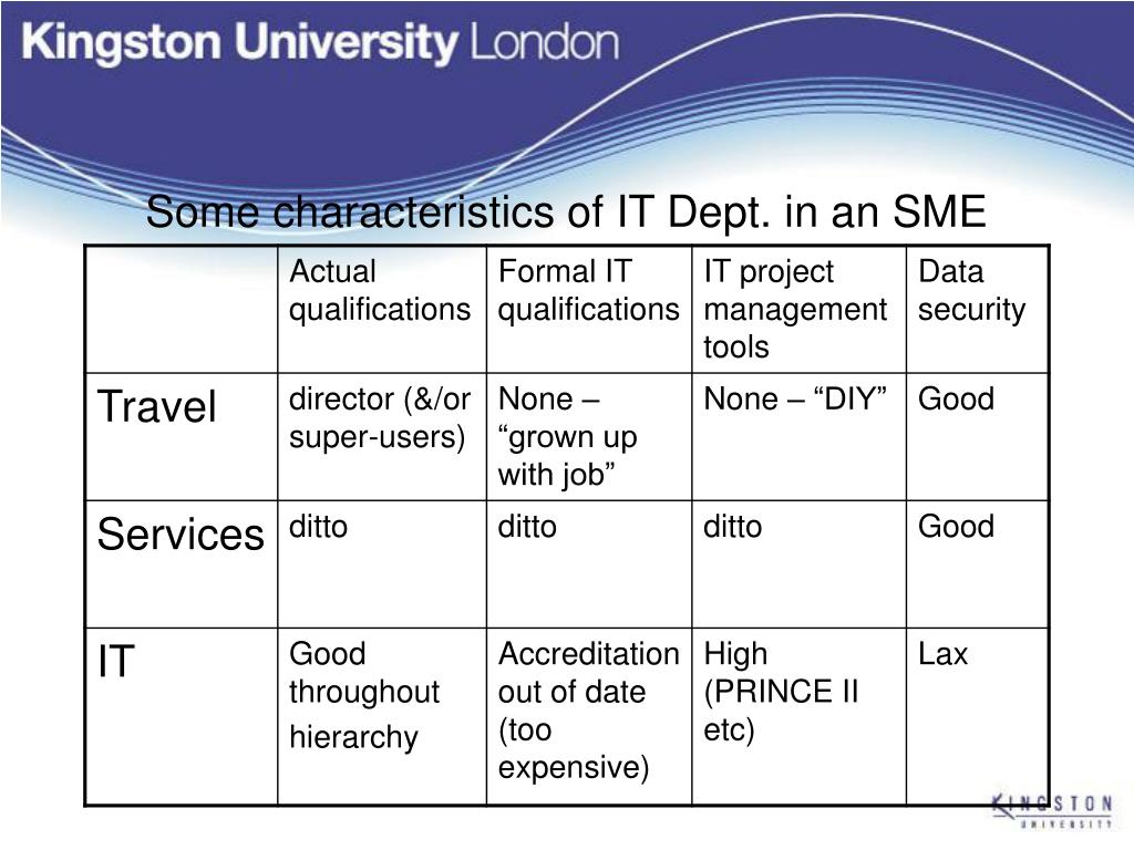Some characteristics of IT Dept. in an SME