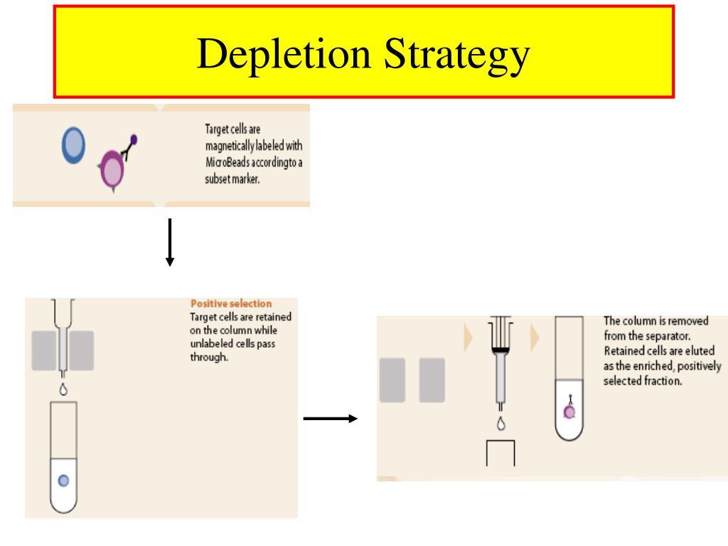 Depletion Strategy