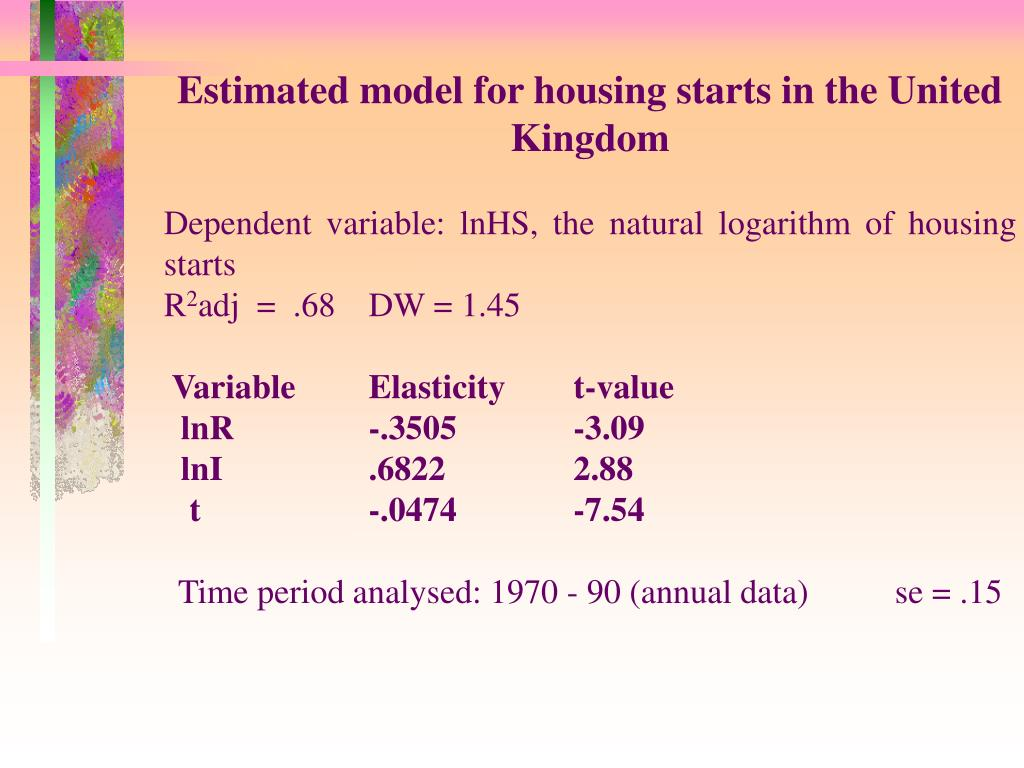 Estimated model for housing starts in the United Kingdom