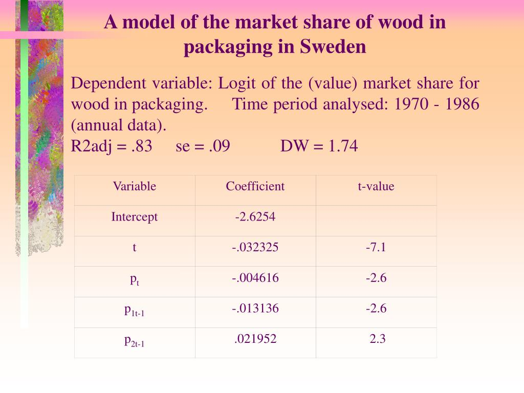 A model of the market share of wood in packaging in Sweden