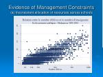 evidence of management constraints a inconsistent allocation of resources across schools