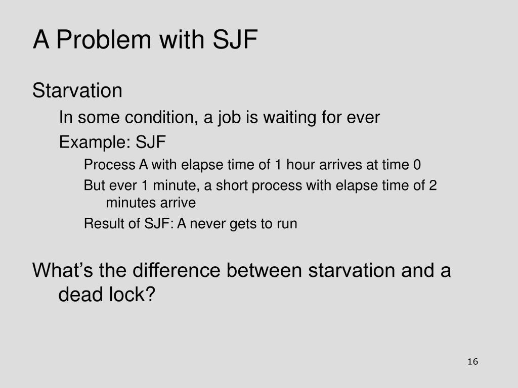 A Problem with SJF