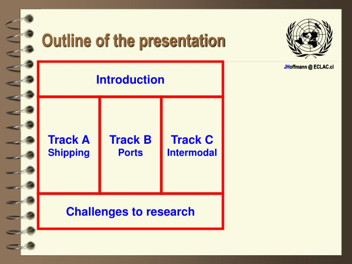 Outline of the presentation l.jpg