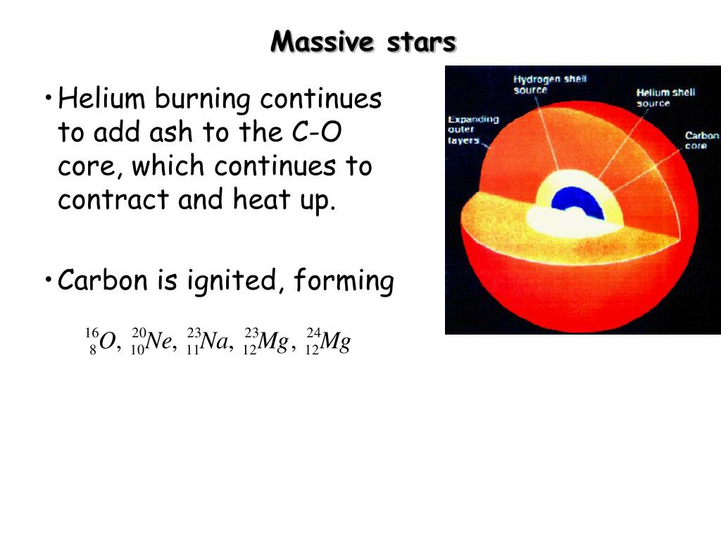 Massive stars