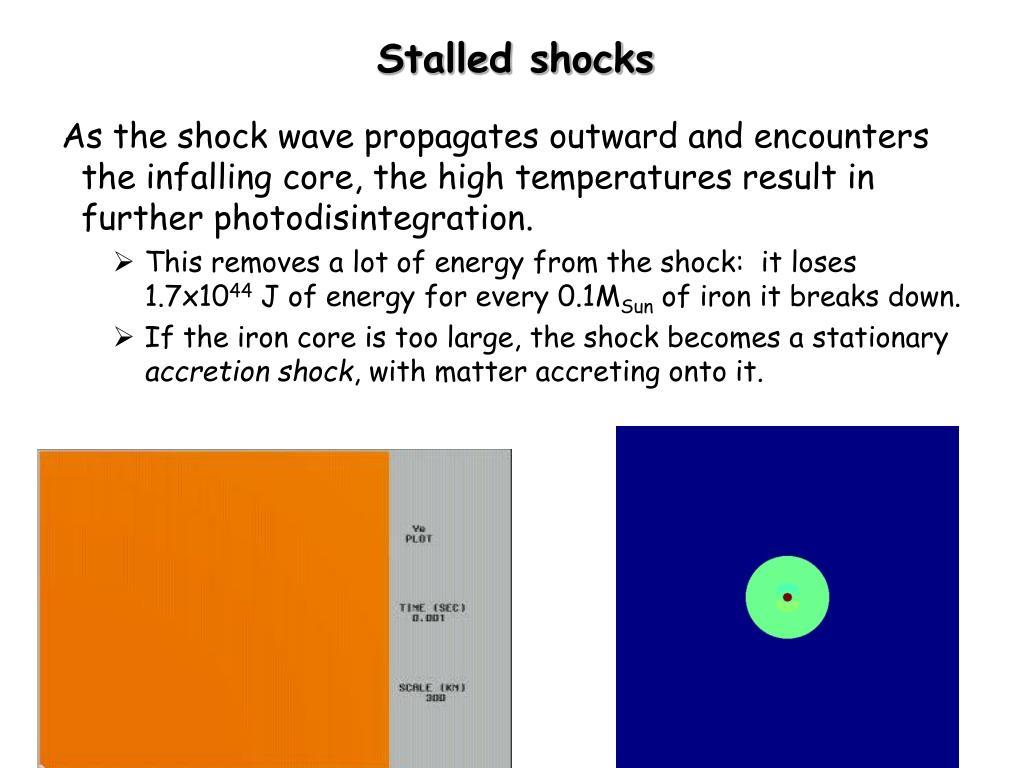 Stalled shocks