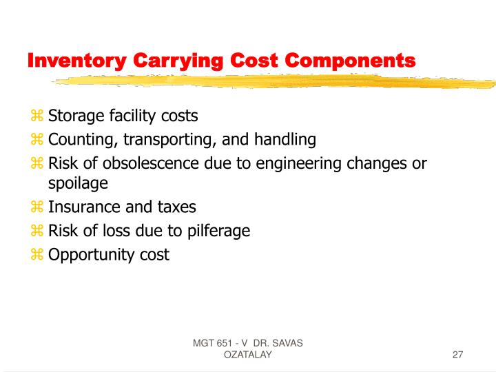Inventory Carrying Cost Components