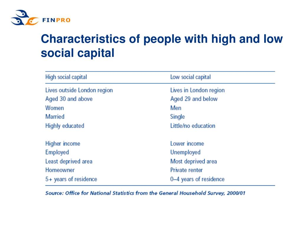 Characteristics of people with high and low social capital