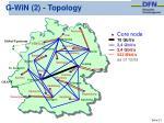 g win 2 topology