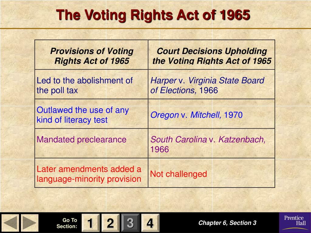 voting rights act essay