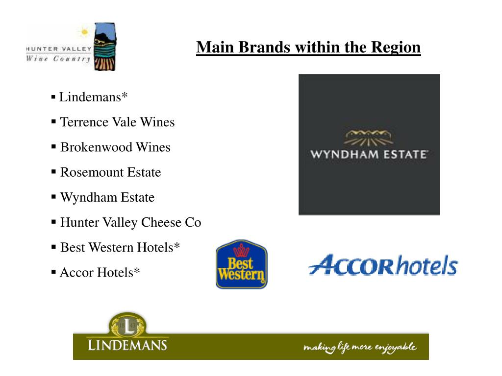 Main Brands within the Region