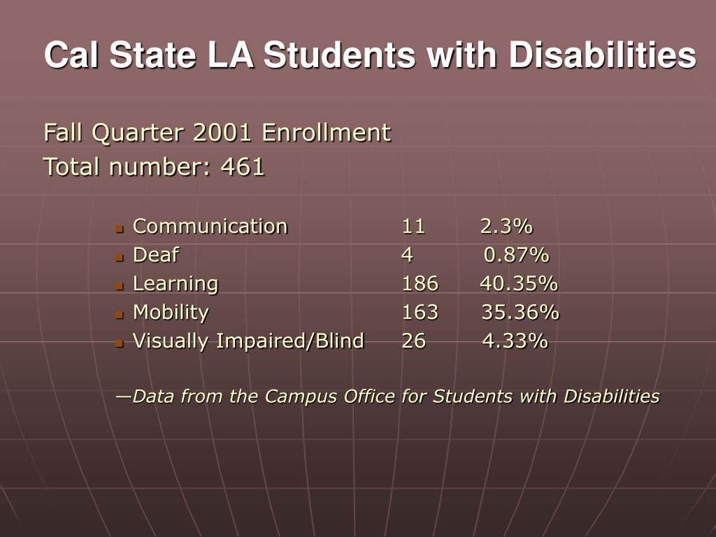 Cal State LA Students with Disabilities