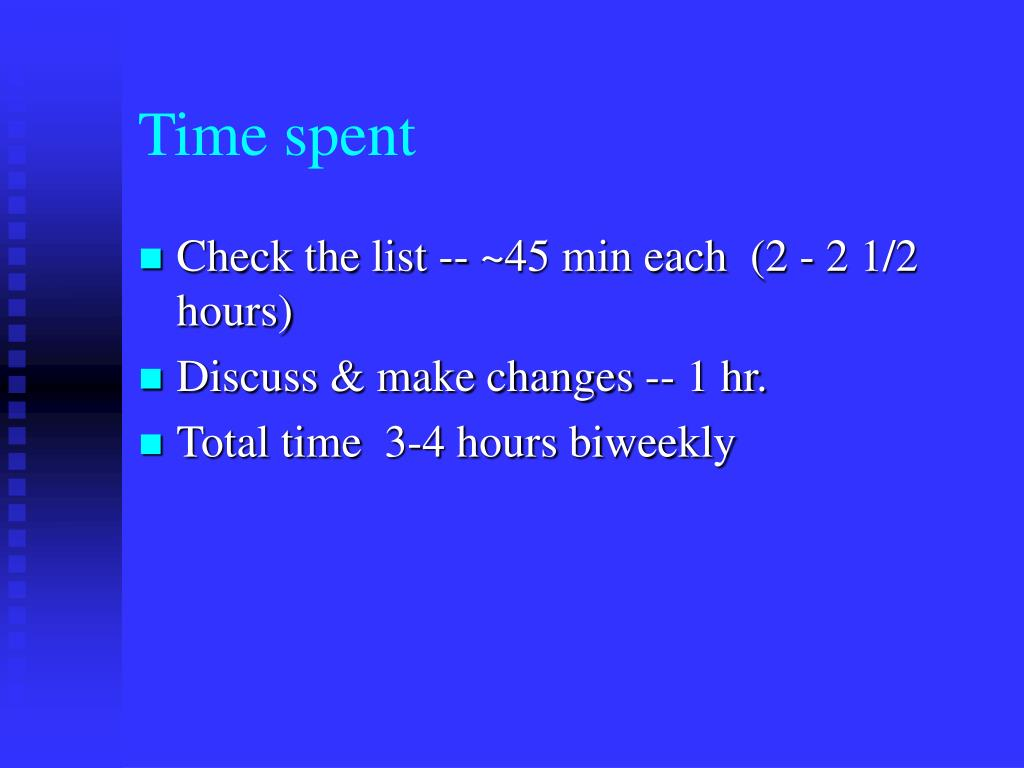 Time spent