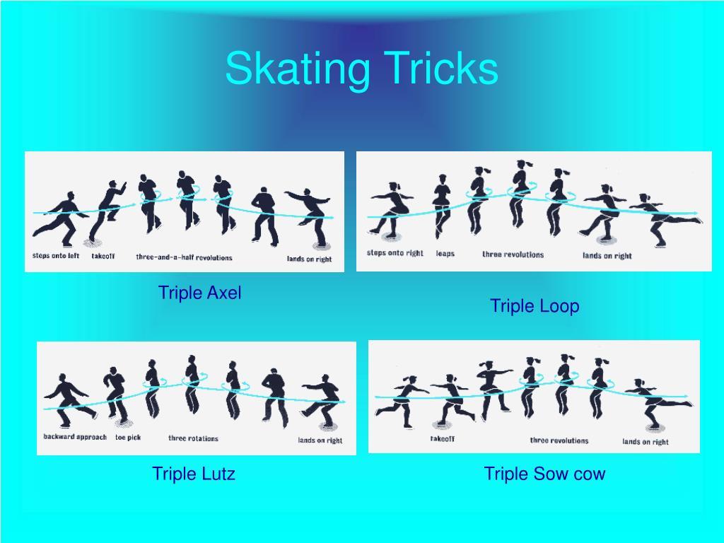 Skating Tricks