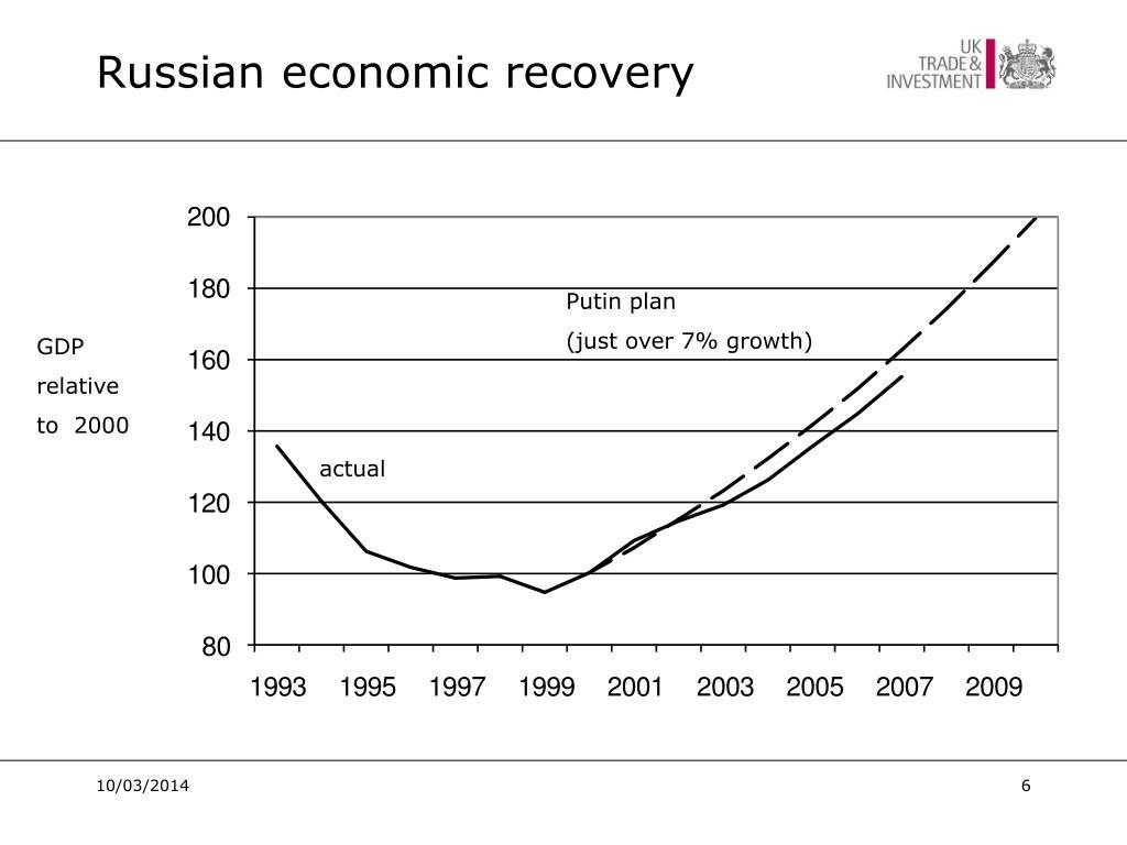 Russian economic recovery
