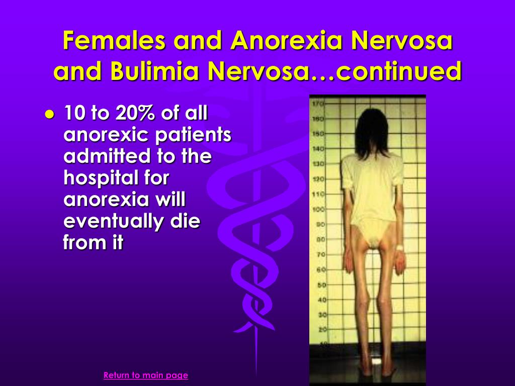 Females and Anorexia Nervosa and Bulimia Nervosa…continued