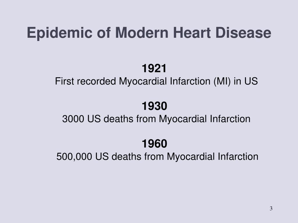 Epidemic of Modern Heart Disease