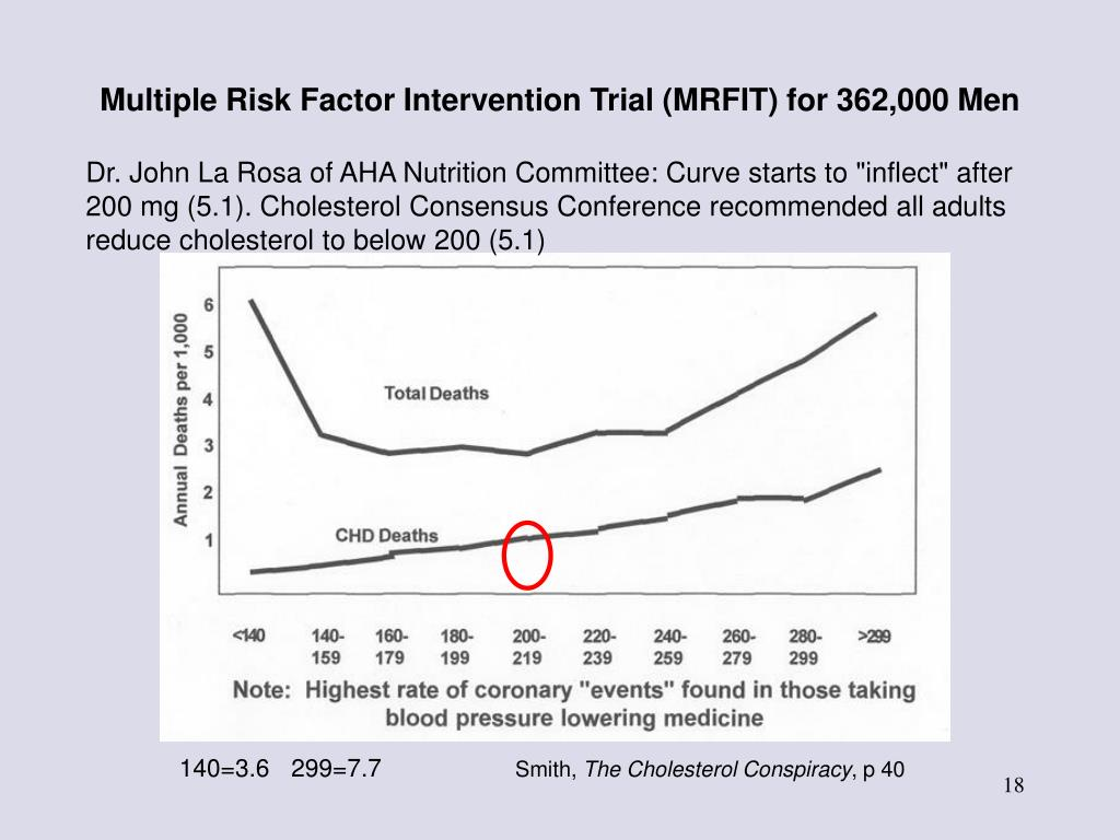 Multiple Risk Factor Intervention Trial (MRFIT) for 362,000 Men