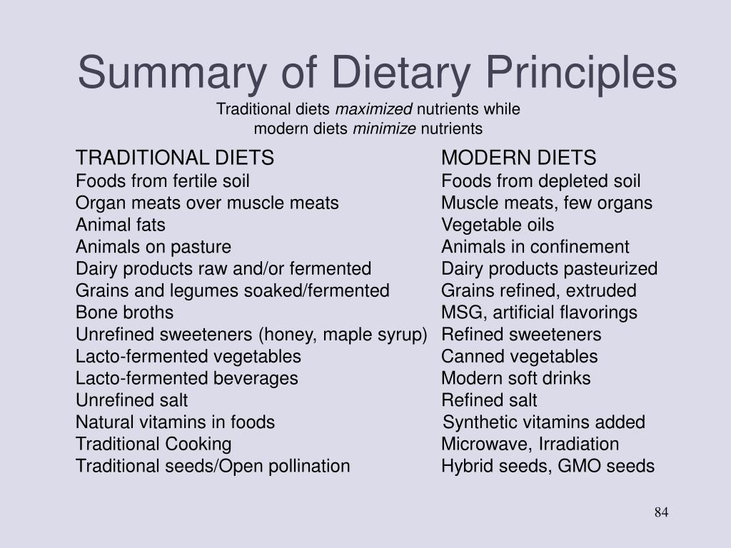 Summary of Dietary Principles