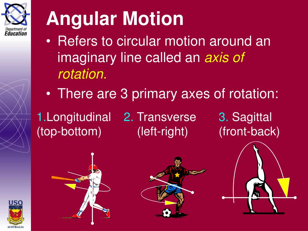 Angular Motion