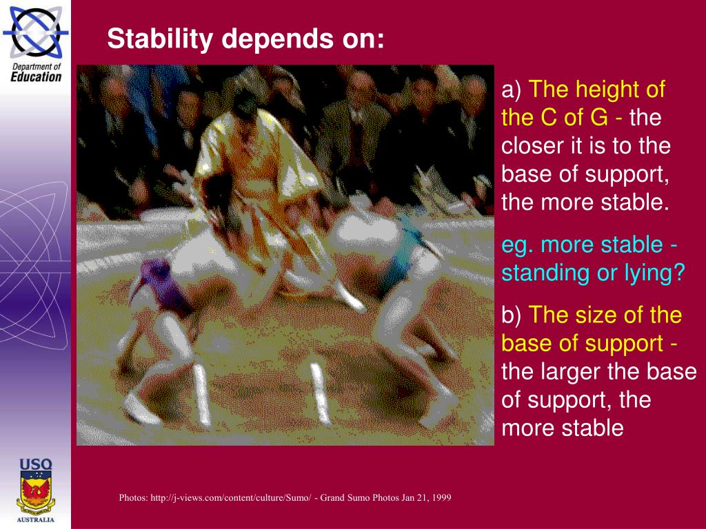 Stability depends on: