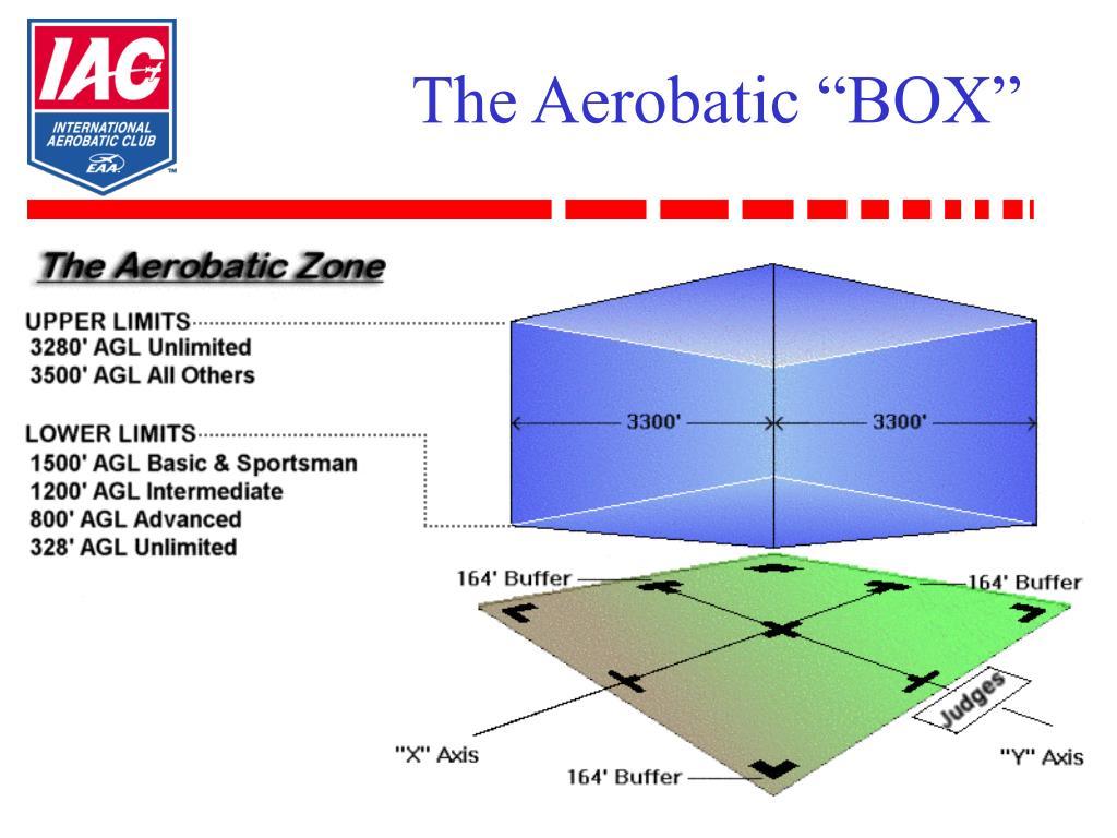 "The Aerobatic ""BOX"""