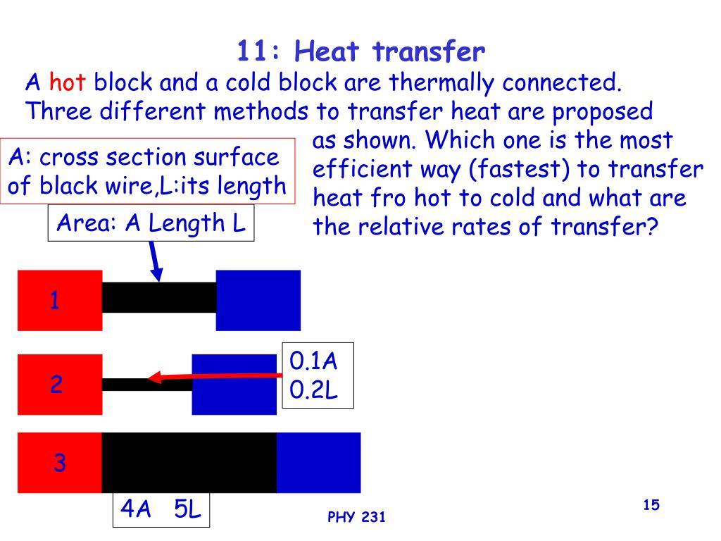 11: Heat transfer