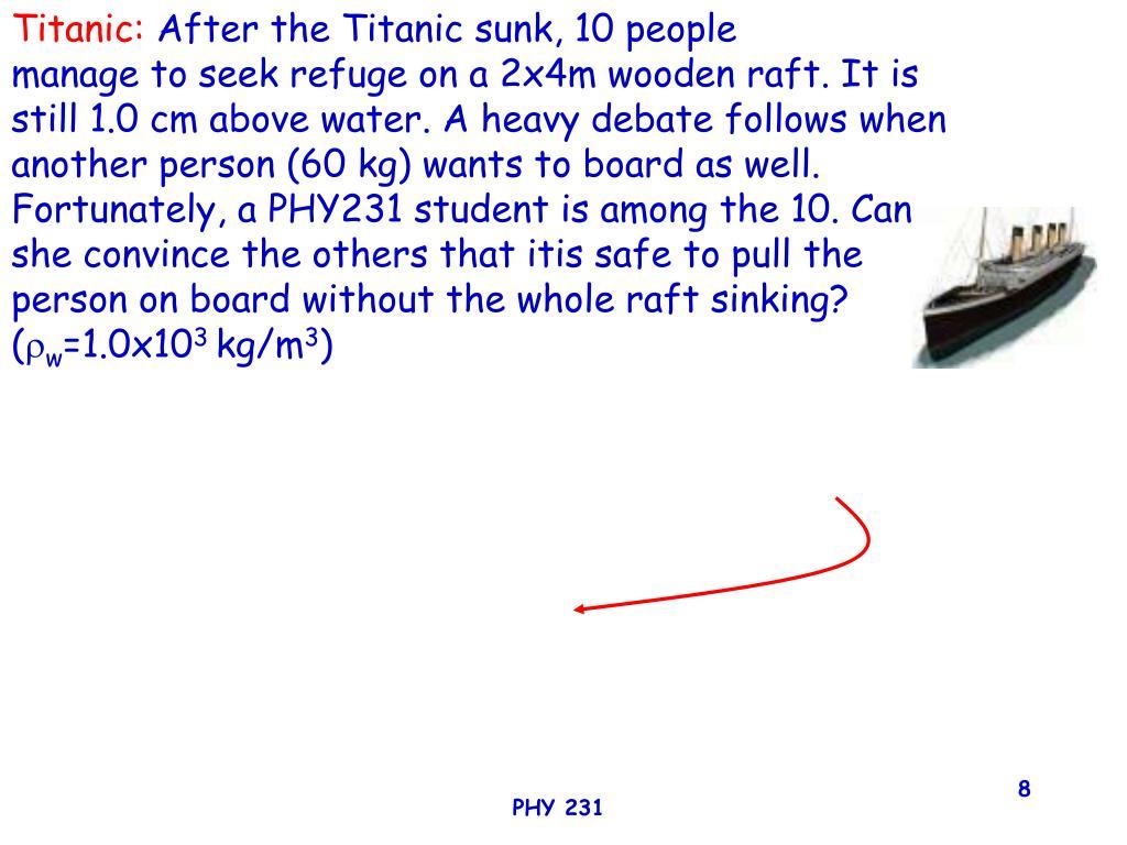 Titanic: