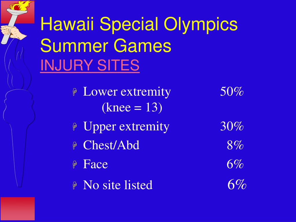 Hawaii Special Olympics Summer Games