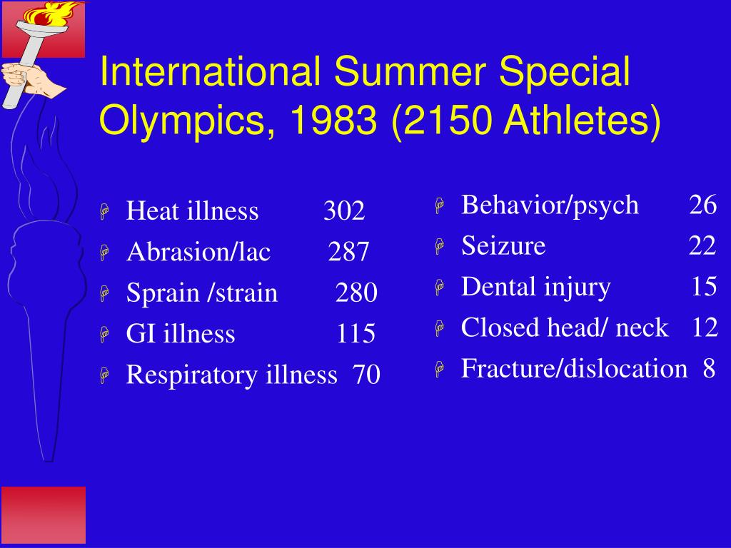 Heat illness         302