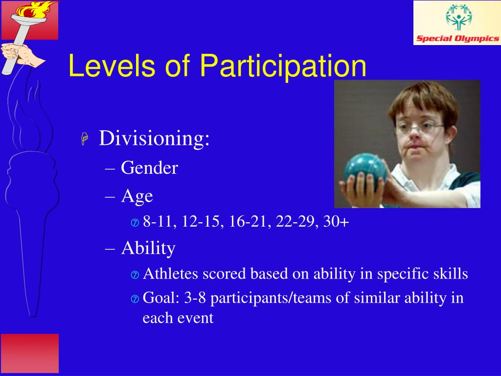 Levels of Participation