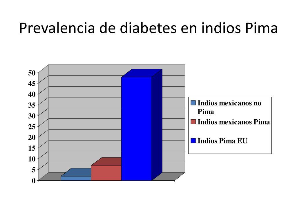 Prevalencia de diabetes en indios Pima