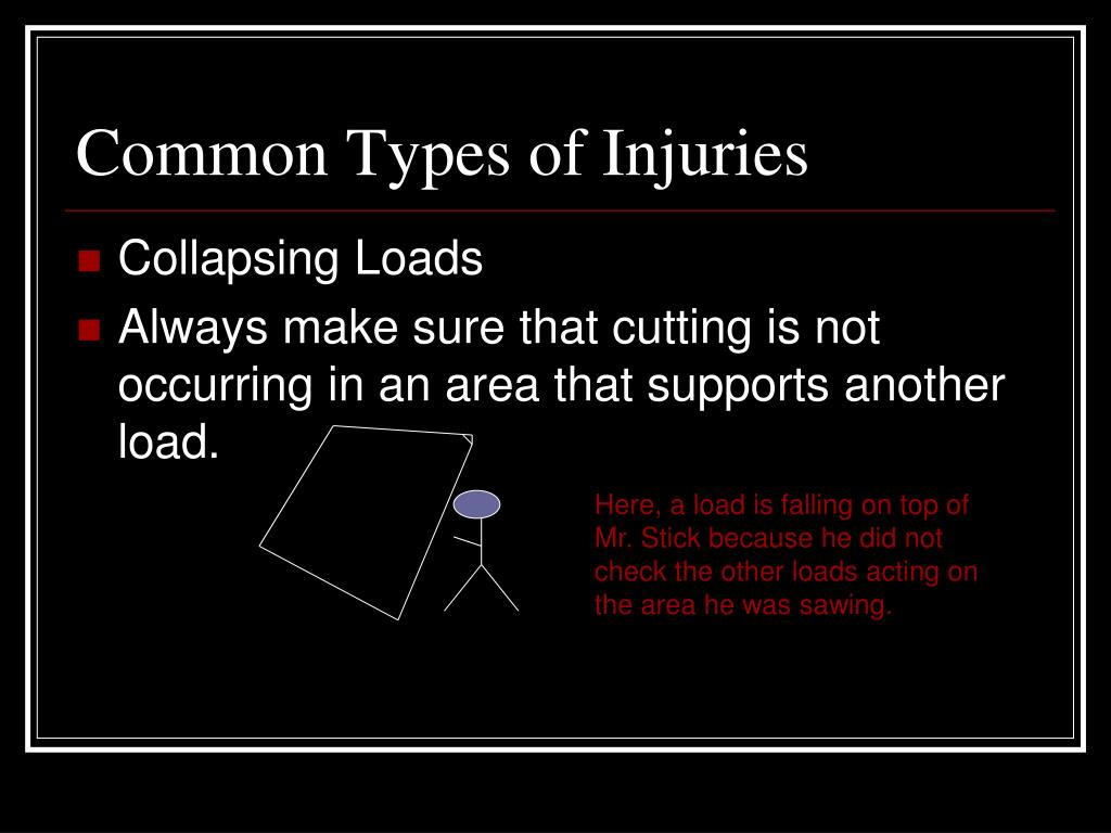 Common Types of Injuries