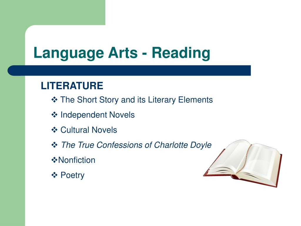 Language Arts - Reading