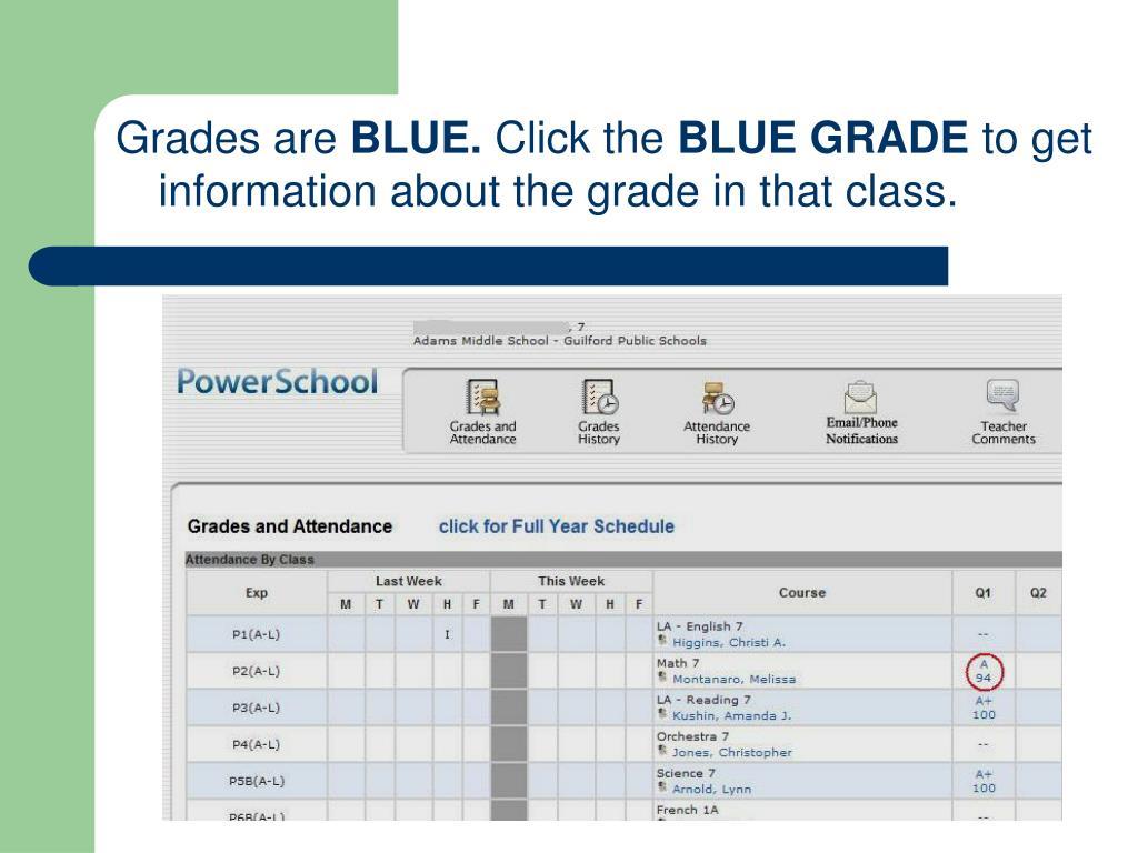 Grades are