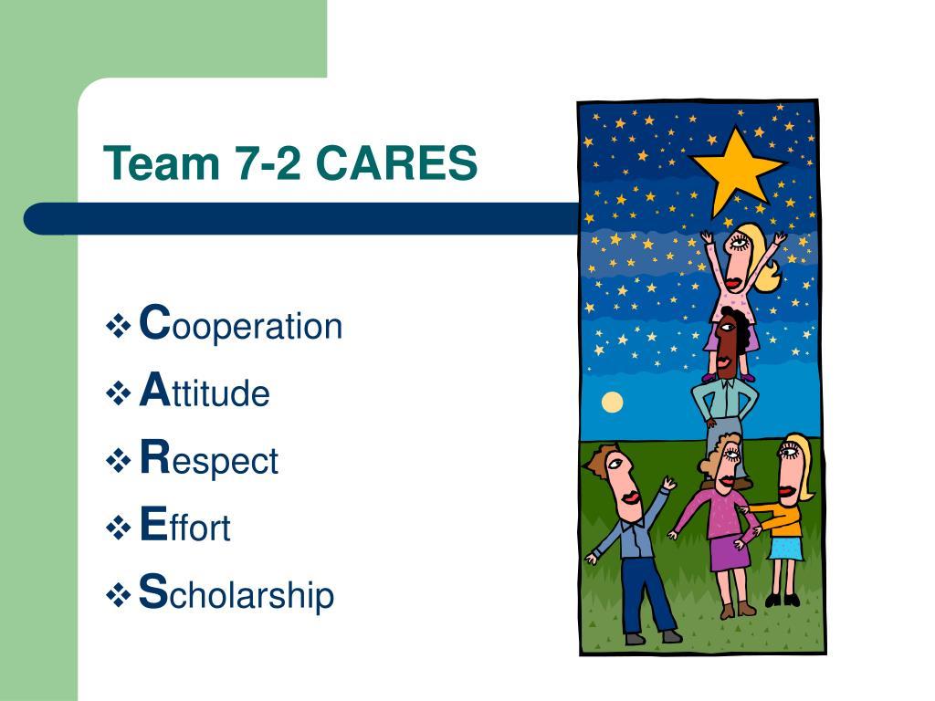 Team 7-2 CARES
