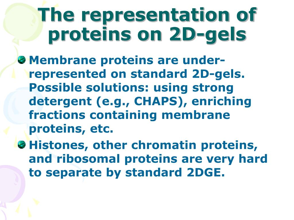 The representation of proteins on 2D-gels