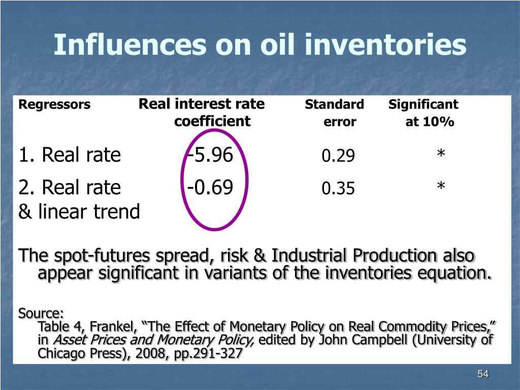 Influences on oil inventories