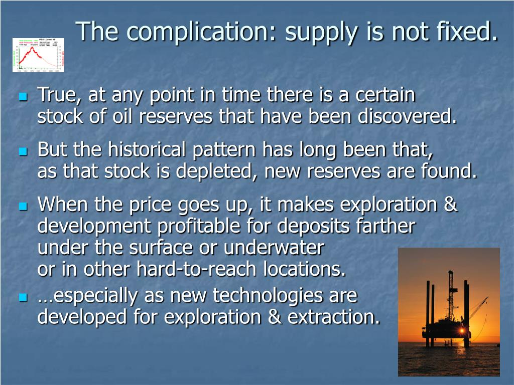 The complication: supply is not fixed.